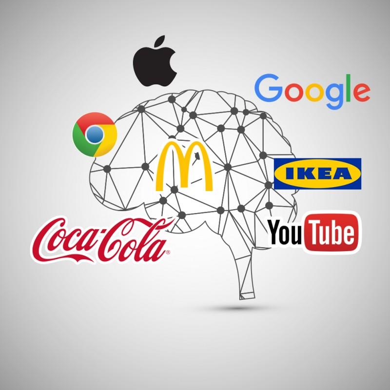 Posicionamiento de una marca corporativa